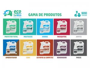 Gama Produtos EcoCarWash